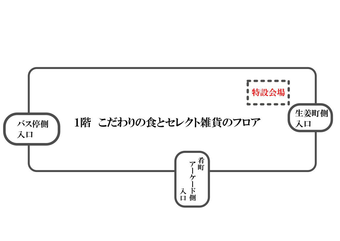 nanak_floor
